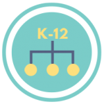 K-12 Rules Based Structure School Management System Philippines